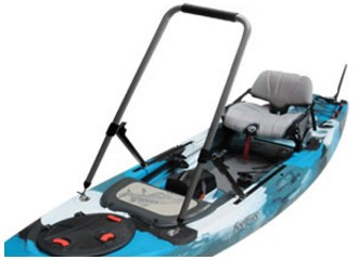Best Stand Up Fishing Kayak | Top Rated Kayaks For Standing