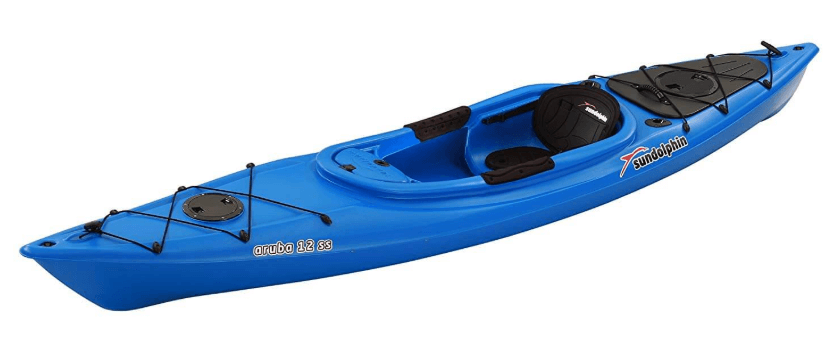Sun Dolphin vs Pelican Kayaks | Popular Features Compared